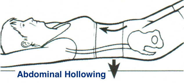 Abdomiall Hollowing